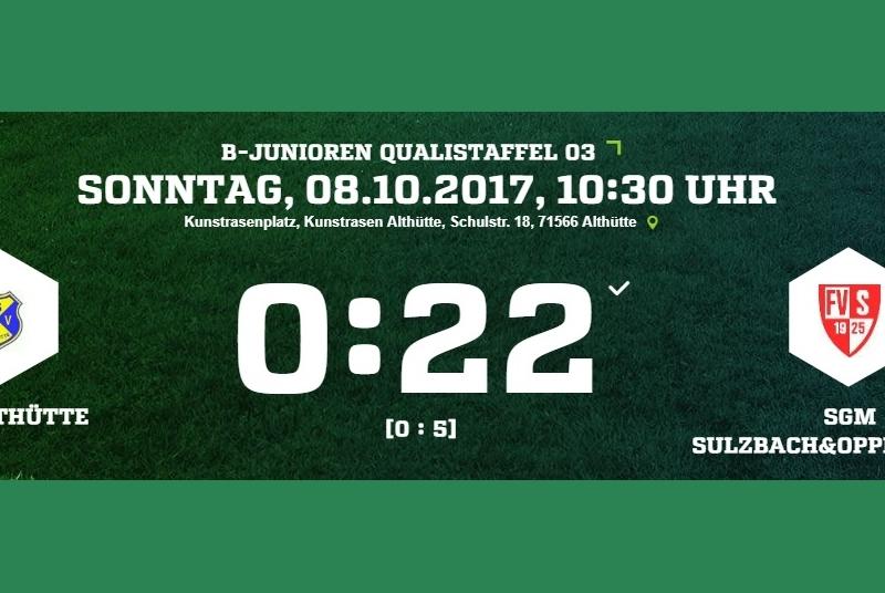 Ergebnis Fussball.de